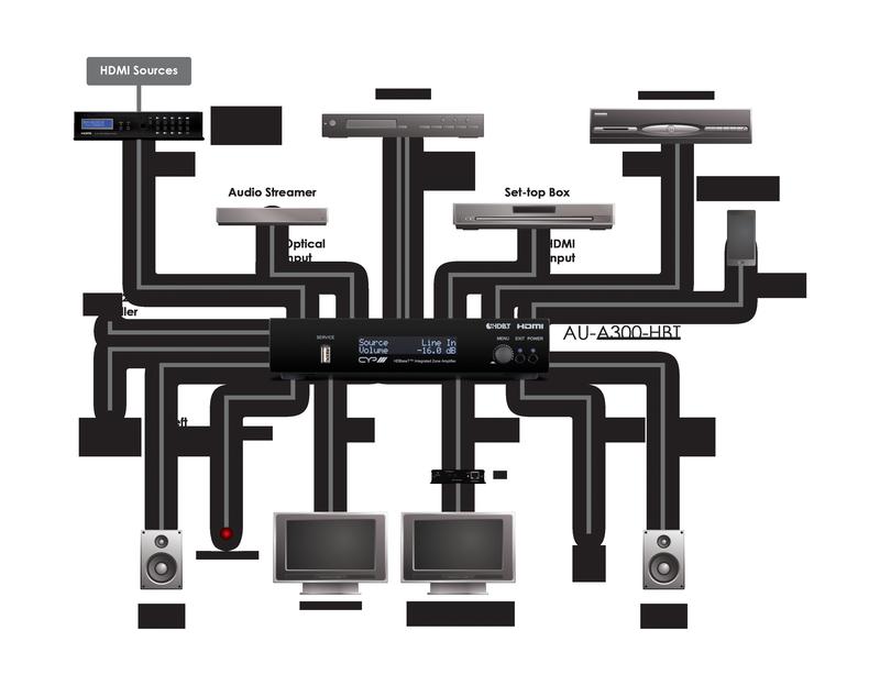 audioverst u00e4rker 2 x 30w   schalter hdmi 2k 4k  hdbaset 2x2
